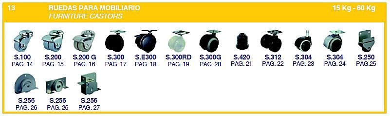 Amasuin suministros directamente a su negocio ruedas - Ruedas para mobiliario ...